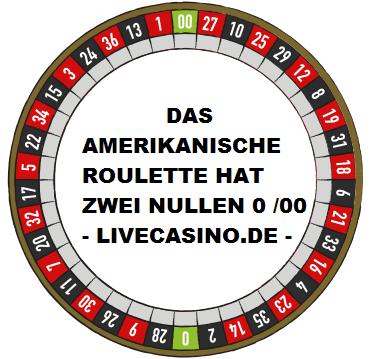 Amerikanisches Roulette